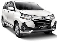 Daihatsu Grand New Xenia (2019) Front Body Parts Knowledge and Price