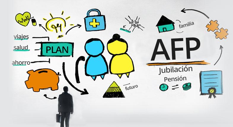 Que es una AFP? | Funcionamiento, Beneficios, Afiliación a ...