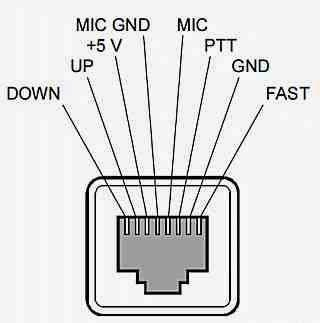 Demetris (5B4ALS): FT450 Microphone and PTT adapter