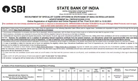 Apply For Retail Manger Post In State Bank Of India