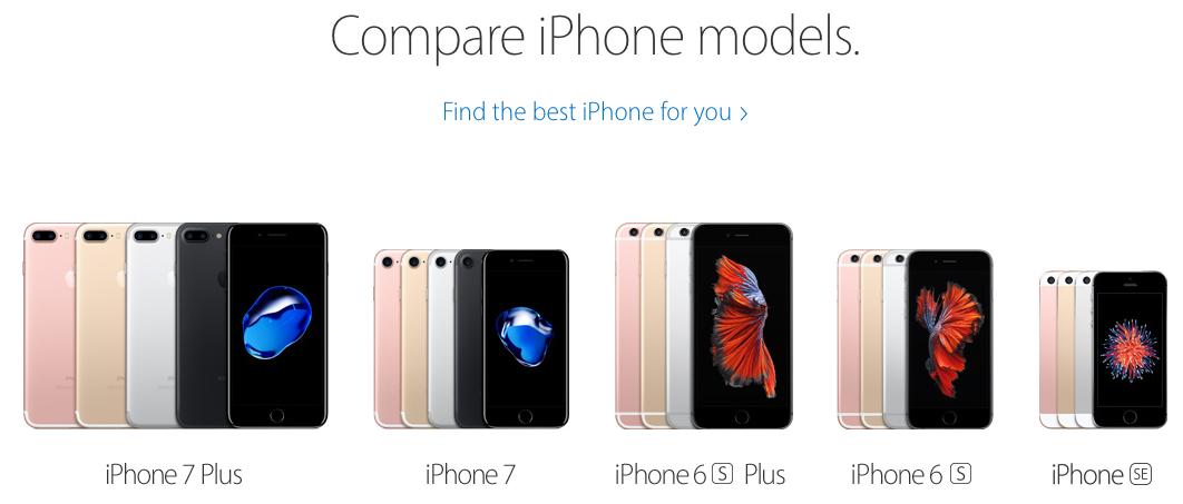 Iphone आई-फ़ोन के मॉडल की तुलना
