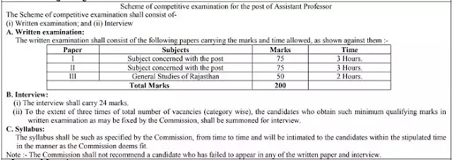 RPSC-Assistant-Professor-College-Edu-Recruitment-2020-exam-scheme