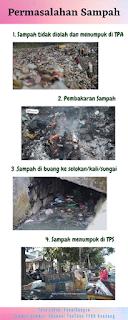 pengelolaan sampah, Zero Waste Cities, Zero Waste, pengomposan, memilah sampah, pemilahan sampah, cara membuat pupuk kompos, cara mengomposkan sampah, apa itu Zero Waste Cities, kota yang telah Zero Waste Cities, wilayah yang telah Zero Waste Cities, cara mengatasi penumpukan sampah, bagaimana agar sampah tidak menumpuk, mengapa sampah bisa menumpuk, apa saja jenis-jenis sampah, apa saja jenis-jenis sampah menurut undang-undang,