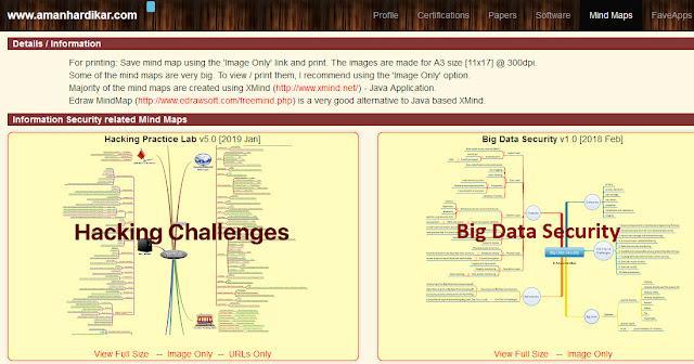 موقع مميز فيه روابط  كل ما تحتاجه في مجال تكنولوجيا المعلومات