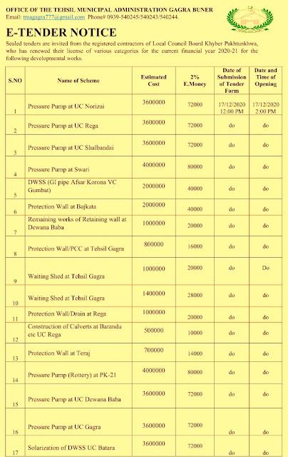 OFFICE OF TEHSIL MUNICIPAL ADMINISTRATION GAGRA BUNER E-TENDER NOTICE