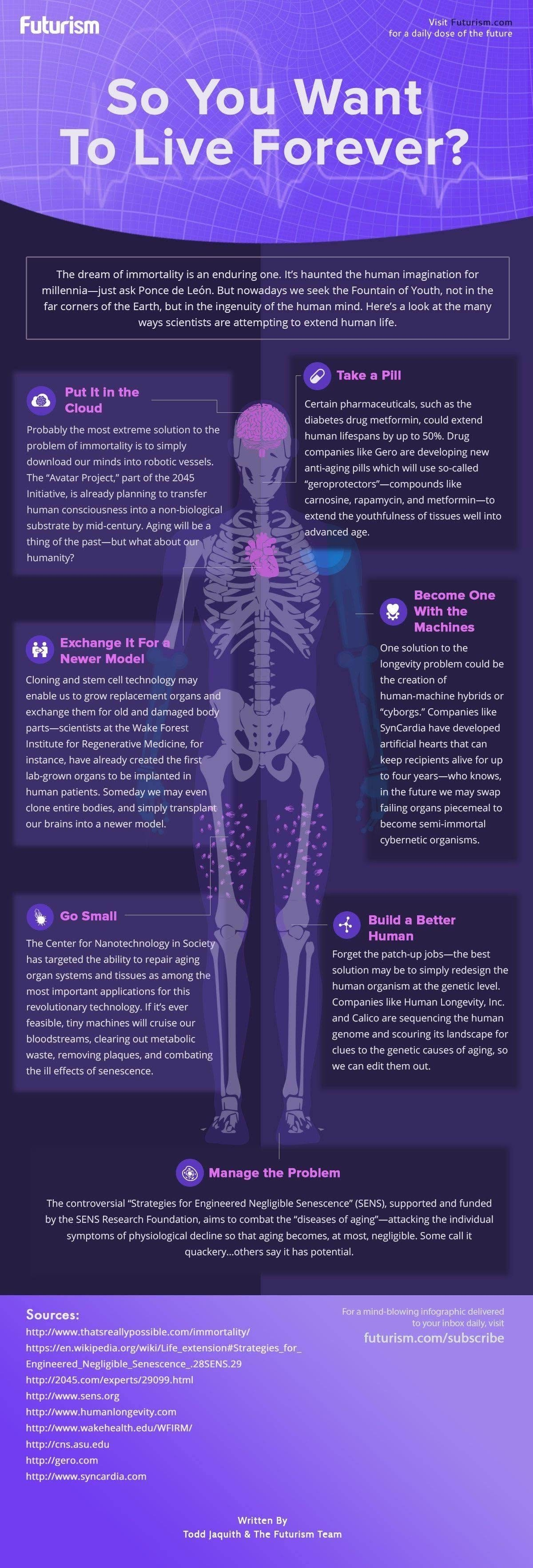 So you want to live forever #infographic