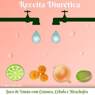 Receita Diurética: Limão com Cenoura, Cebola e Alcachofra