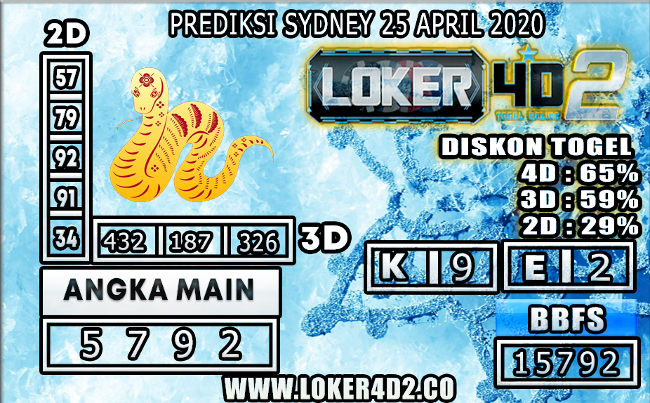 PREDIKSI TOGEL SYDNEY LOKER4D2 25 APRIL 2020