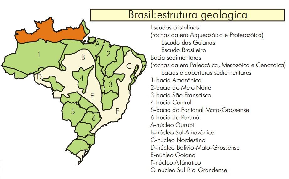 3º Série Em 2º Bimestre Geografalando