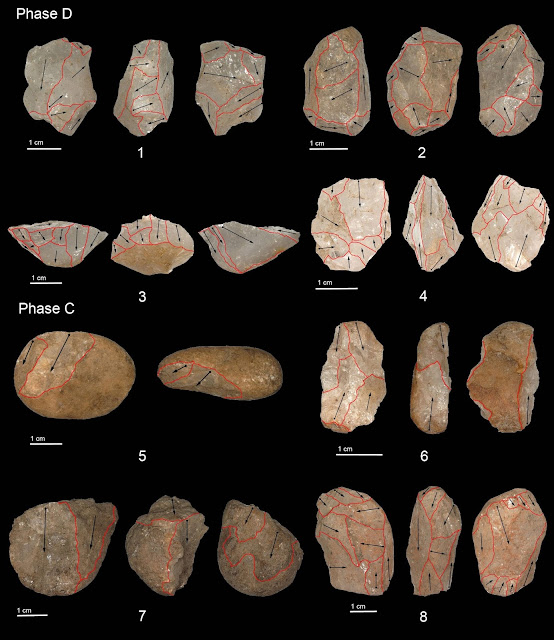 Oldest miniaturized stone toolkits in Eurasia