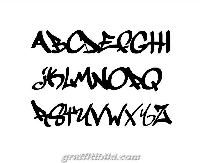Graffiti tag letters a-z, graffiti tags abc styles