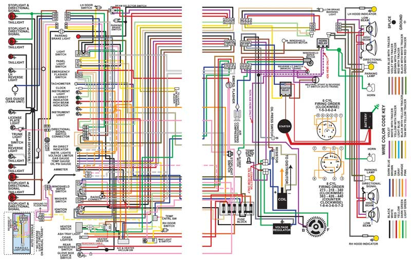 Chrysler 300 (CBody) 1968 Color Wiring Diagram | All