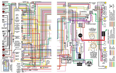 1968 Chrysler 300 Wiring Diagram - Wiring Diagram