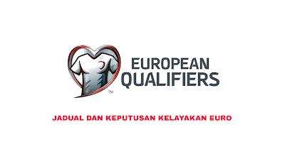 Jadual Kelayakan Euro 2020 (Keputusan)