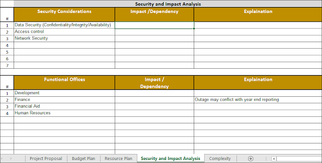 Budgetary Proposal Template, budget proposal templates, budget proposal template