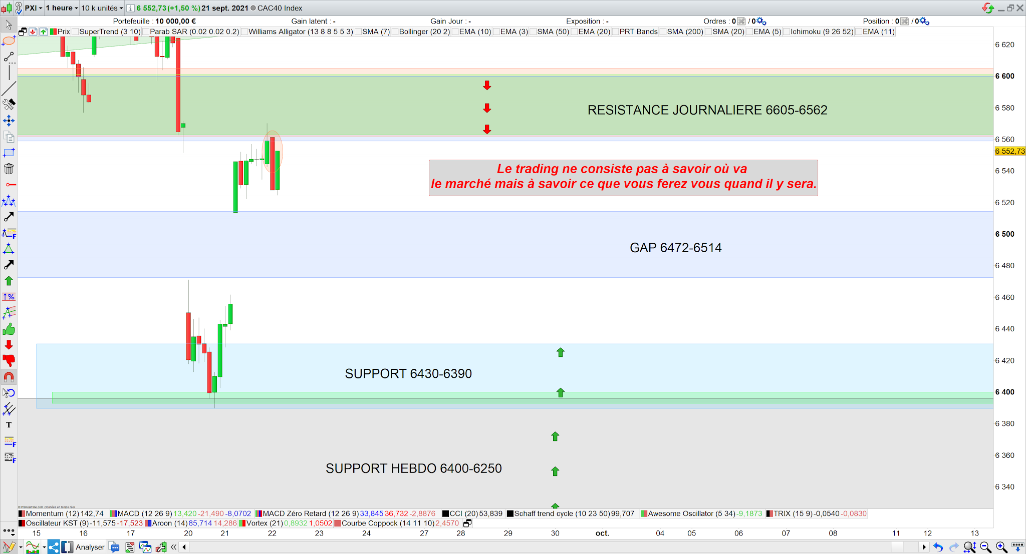 Trading cac40 22/09/21