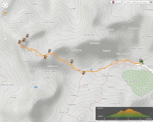 Ruta Tuiza Portillín Fontanes: Mapa de la ruta