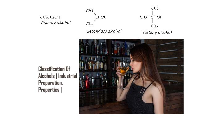 Classification Of Alcohols.