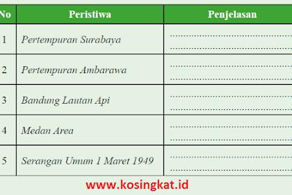 Kunci Jawaban IPS Kelas 9 Halaman 222 Aktivitas Individu