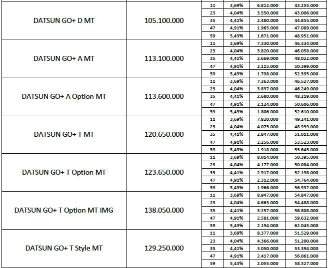 Harga Datsun Go Panca Promo Cicilan Murah Diskon 2018
