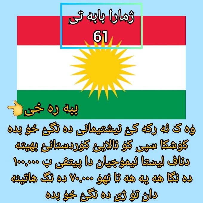 theme 61 kurdistan flag emoji