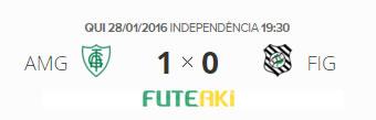 O placar de América-MG 1x0 Figueirense pela 1ª rodada da Copa Sul-Minas-Rio 2016.