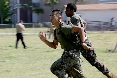 Olahraga Sprinting