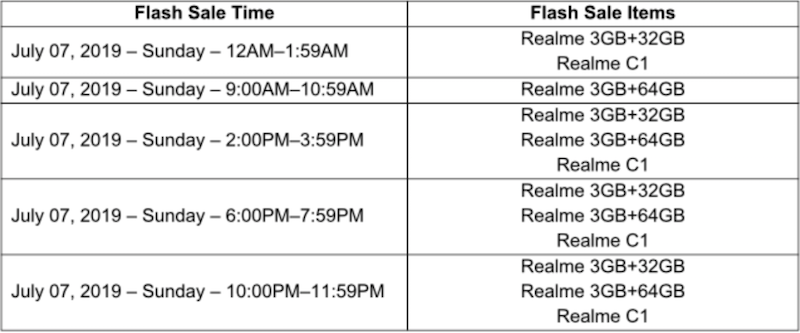 Keep these times in mind to catch the sale!