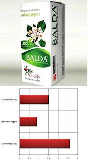 Balda sirop bio vitality opinii imunitate medicina ayurveda