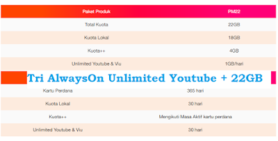 Tri AlwaysOn Unlimited Youtube + 22GB