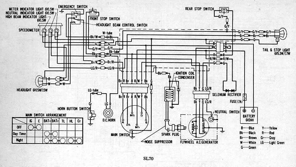 Honda SL70 Motorcycle Wiring Diagram