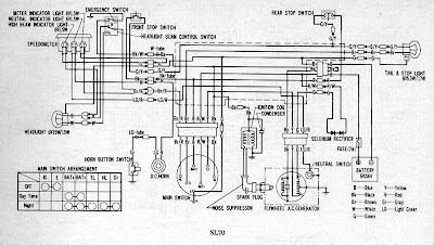 Honda SL70 Motorcycle Wiring Diagram | All about Wiring Diagrams