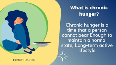 Discover What Hidden Hunger is