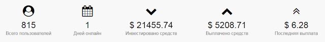 bitprime.biz обзор