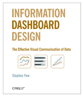 [Free ebook PDF]Information Dashboard Design: The Effective Visual Communication of Data by Stephen Few