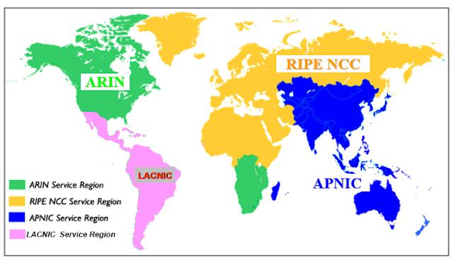 IP institutions by region