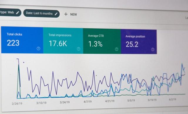 Google Analytics of traffic on website