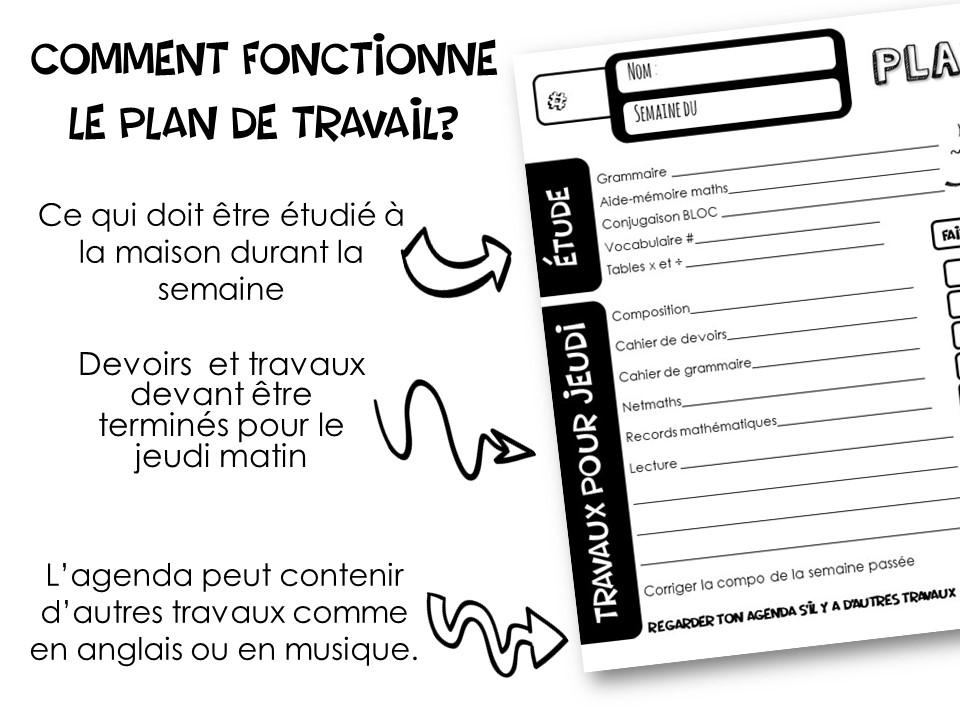 Ecole Et Bricoles Le Plan De Travail En Classe