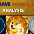 Phân tích giá XRP, AAVE, Dogecoin ngày 6/6/2021