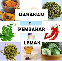 Makanan untuk menurunkan berat badan