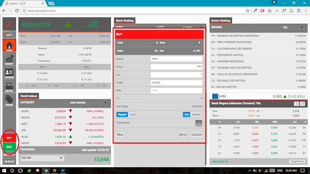 trading atau jual beli saham BNI Sekuritas