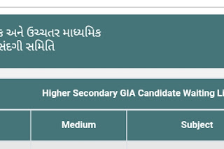 Higher Secondary GIA Candidate Waiting List