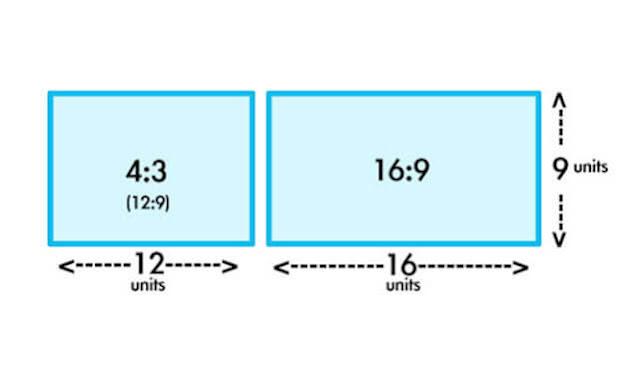 طريقة حساب عرض وارتفاع شاشة