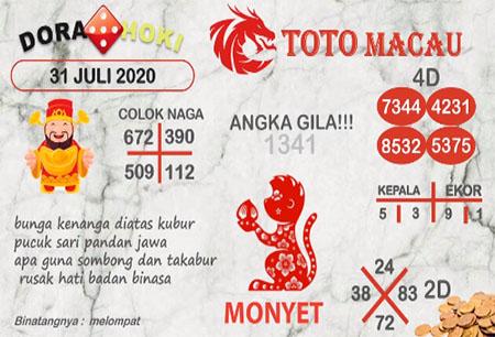 Prediksi Dora Hoki Toto Macau Jumat 31 Juli 2020