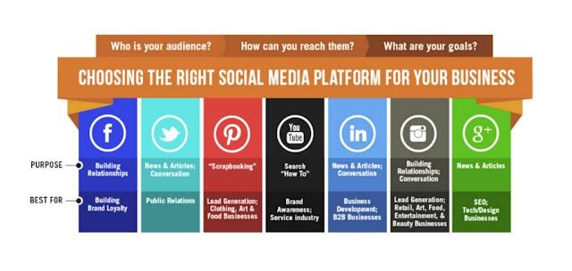 Cara membuat iklan yang efektif