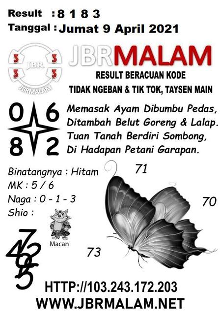 JBR Malam HK Jumat 09-Apr-2021