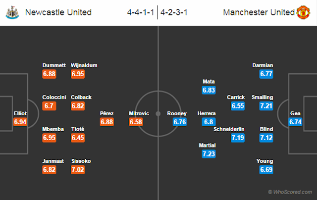 Possible Lineups, Team News, Stats –Newcastle United vs Man United