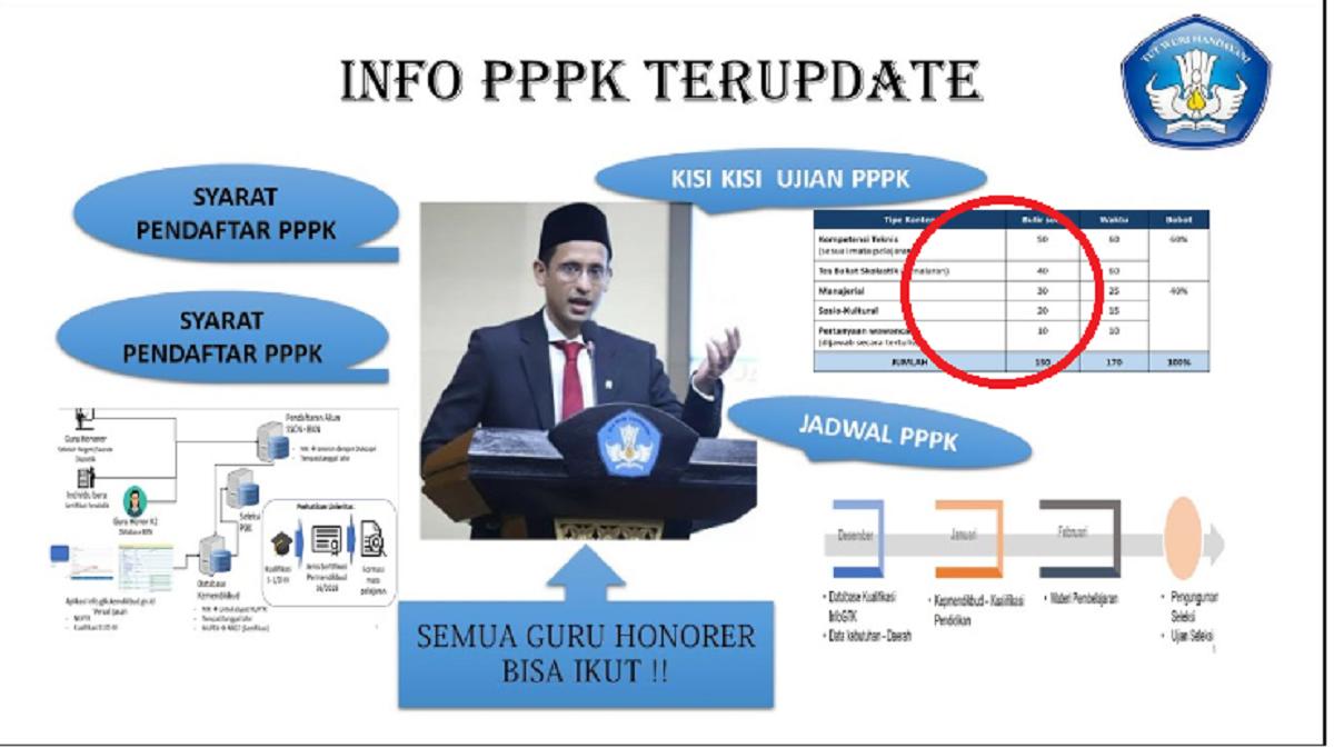 23+ Syarat pendaftaran p3k non guru 2021 formasi cpns