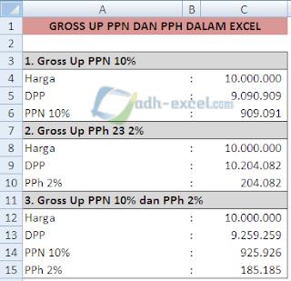 Gross Up PPn dan PPh Dalam Excel