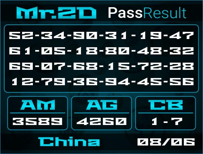 Mr.2D - Bocoran Togel China